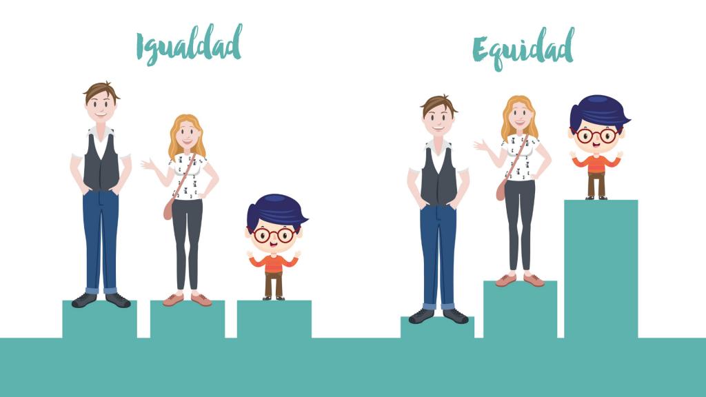 Equidad en la sociedad